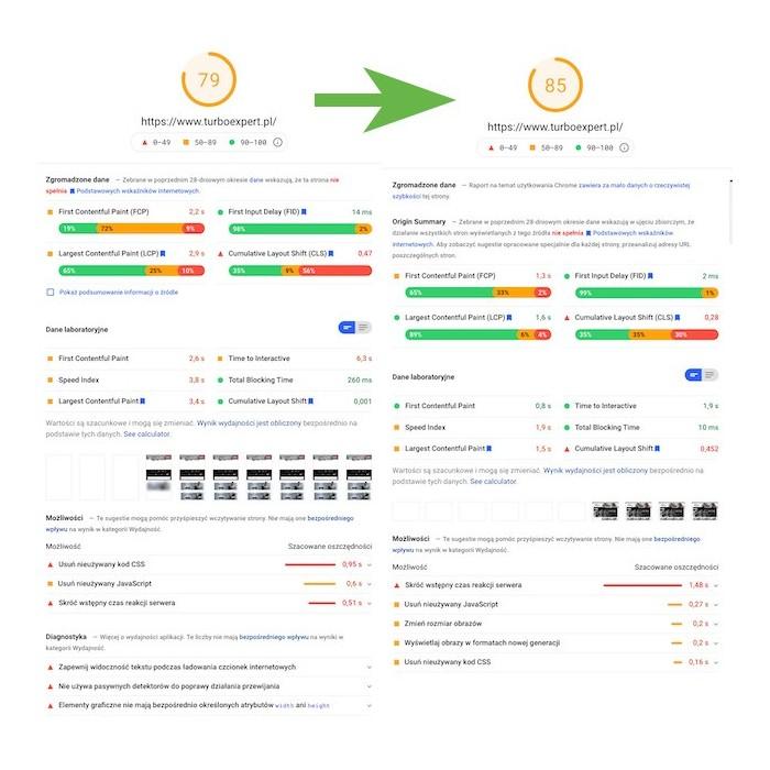 PrestaShop WebP & Lazy Load - optymalizacja obrazków i zdjęć