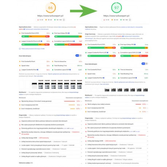 PrestaShop WebP & Lazy Load - optimize photos and images